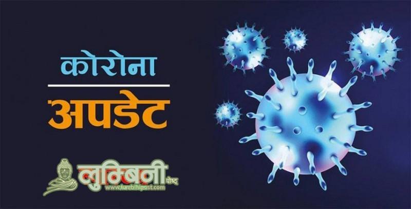 आज  ४३ सय कोरोना  संक्रमित थपिँदा ५७ सय डिस्चार्ज, ८१ को मृत्यु